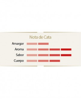 Tasting note superior natural coffee 500 gr Cafes Caracas